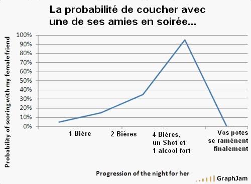 Statistiques rencontres epiknet