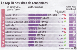 place libertin com top  sites de rencontres