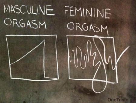 orgasme-homme-femme